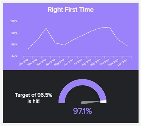 manufacturing kpis metrics explore   kpi examples