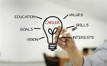 Career Development Program Wellness Using
