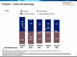Great-West Lifeco, Inc. 2016 Q4 - Results - Earnings Call ...