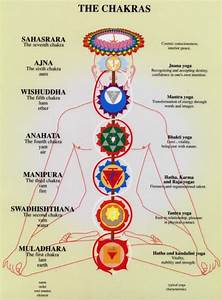 Is There A Specific Order For Opening Chakras