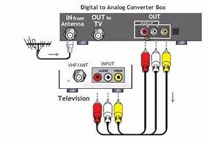 dtv wiring diagrams dtv free engine image for user With power supply circuit diagram together with tv and cable box to hook up
