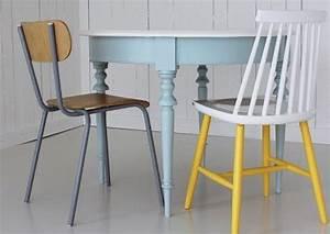 5 idées pour repeindre une table Joli Place