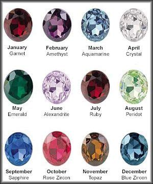 september birth color birthstone colors for each month america birthstone