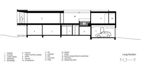 aspendale beachfront apartments wolveridge architects architect beachfront apartment