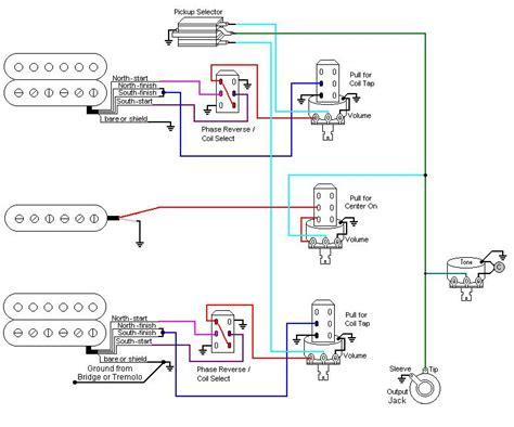 hsh guitar wiring diagrams 26 wiring diagram images