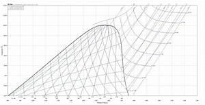 U30e6 U30cb U30fc U30af T S Diagram