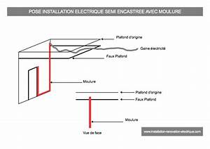 Livre L Installation Electrique : r novation de l 39 installation lectrique les diff rents ~ Premium-room.com Idées de Décoration