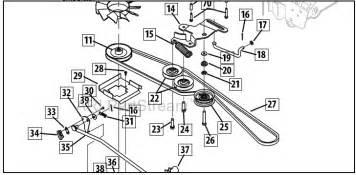 transmission belt fan replacement cub cadet ltx1045 9 steps