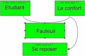 Blog Des Lumi U00e8res  Sch U00e9ma De La B U00eate A Corne Sur Le Fauteuil