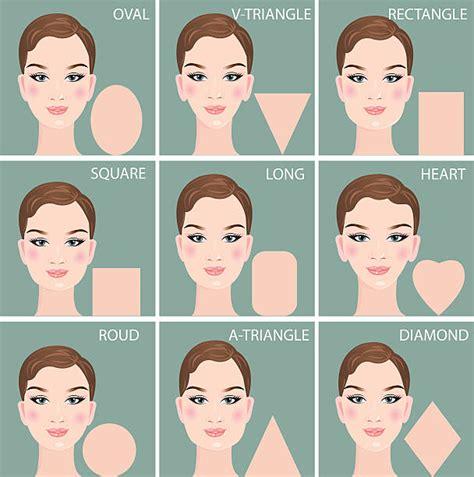 eyebrow clip art vector images illustrations istock