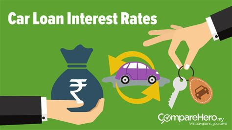 Car Loan Interest Rates In Malaysia