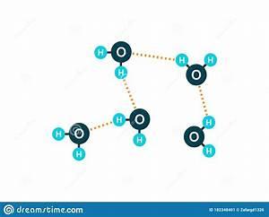 Vector Illustration Of Hydrogen Bonding