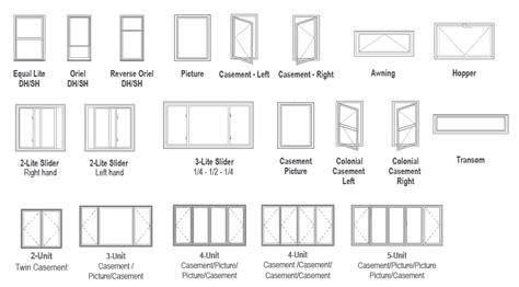 casement window parts diagram pulsecodeorg