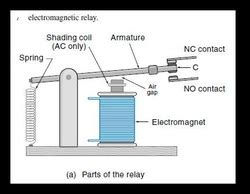 What Are Electromechanical Relays Types