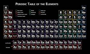 Periodic Table Of The Elements Black