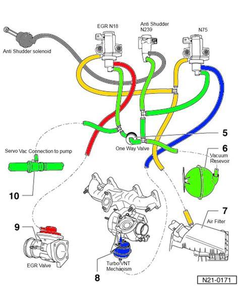 2001 Vw Jettum Tdi Vacuum Diagram 2003 vw tdi vacuum diagram get wiring diagram