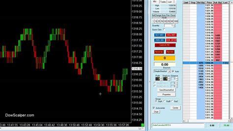 trade es emini sp  futures  scalping day