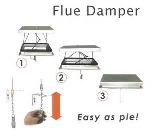 Fireplace Flue Damper Repair