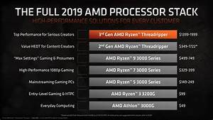 Amd 3rd Gen Ryzen Threadripper Cpus Demolish Intel At