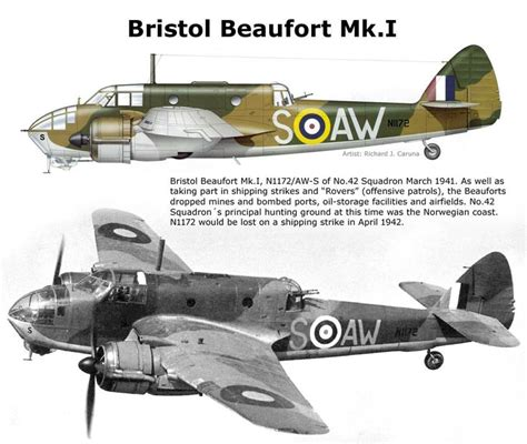 301 Best Wwii, British, Aircraft Drawings Images On