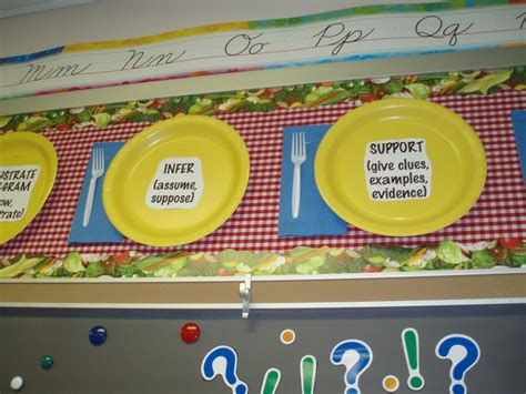 classroom decorating theme ideas food theme classroom
