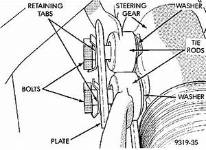 How Do I Change The Tie Rods On A 96 Chrysler Concord Do