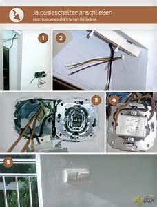 Elektrische Rolläden Einbauen : elektr rolladen einbauen icnib ~ Eleganceandgraceweddings.com Haus und Dekorationen