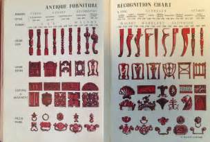 antique furniture recognition chart on buttered toast