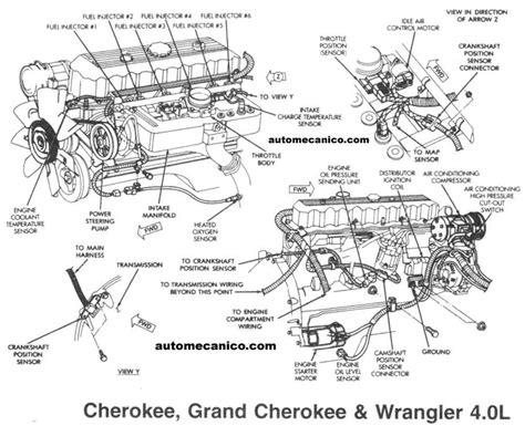 1994 Ford Aerostar Engine Diagram by Jeep 4 0l Engine Diagram Diagrams
