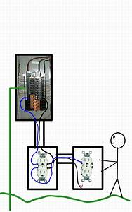 Ground - How Grounding Works To Prevent Electrical Shock