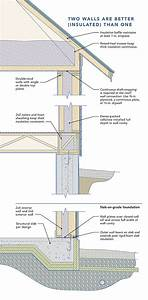 Interior Wall Diagram Studs - Wiring Diagram For Light