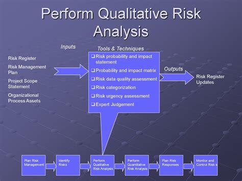 project risk management prezentatsiya onlayn