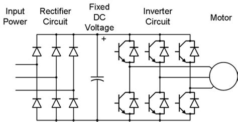 What Vfd How Works Working Principle