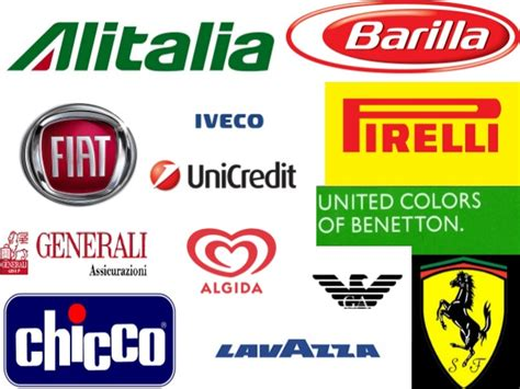 Anıl Sural  Italian Brands In The Turkish Market
