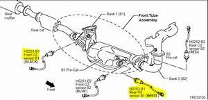 2002 Hyundai Accent O2 Sensor Fault  Replaced Sensor But