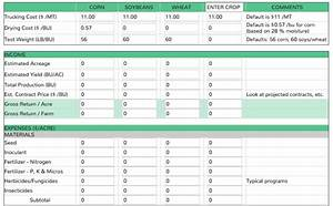 resources agrico With crop budget template