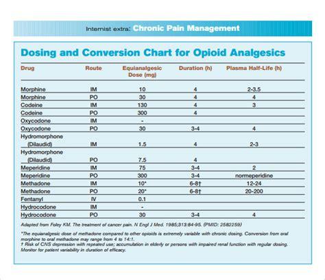 narcotic conversion table pdf opioid conversion table pdf brokeasshome com