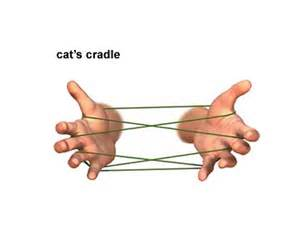 cats cradle cat s cradle noun definition pictures pronunciation