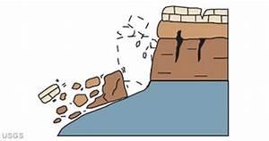 Landslide Hazard Information - Causes, Pictures, Definition
