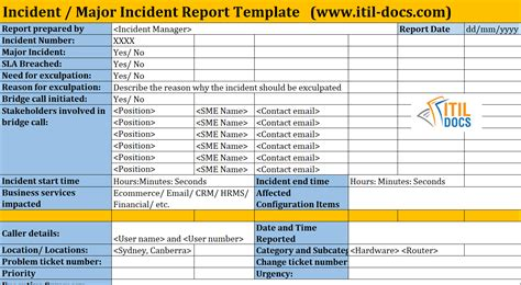 incident report template  itil incident management