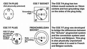 Euro Wall Plug Wiring Diagram : interpower cord sets power cords for the global market ~ A.2002-acura-tl-radio.info Haus und Dekorationen