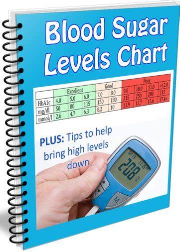 diabetes blood sugar levels chart printable