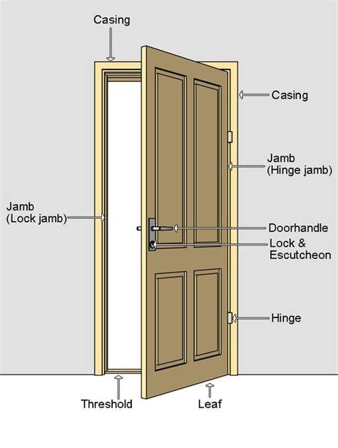 door parts name door terminilogy door nomenclature jamb door jamb