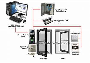 Office Door Access Control System With Electromagnetic  Em
