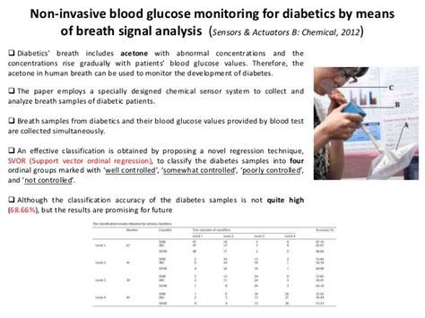 blood sugar glucose measurement monitoring  data