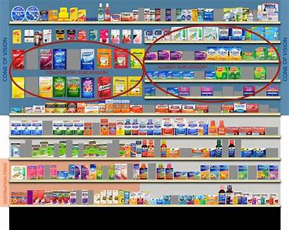 Pharmacy Planograms Retail Hamacher Planogram Example Merchandising