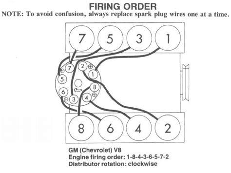 engine won t start after tune up third generation f body
