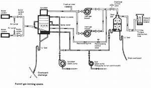 inert gas inert gas generator diagram With mig welder parts diagram lincoln weld pak 100 mig welder diy mig gas