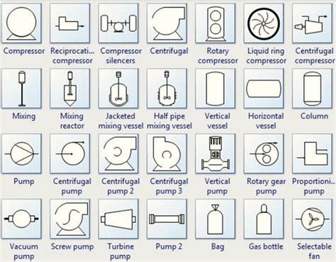 pump compressor reactor symbols engineering process flow diagram process flow diagram