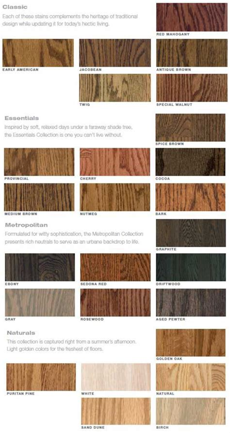 floor colors duraseal floor finish colors carpet vidalondon